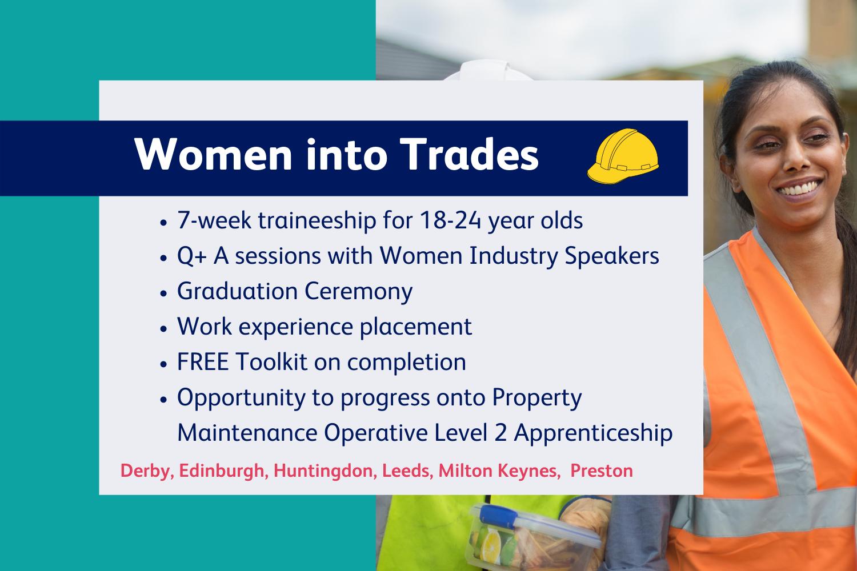 Women into Trades course information header